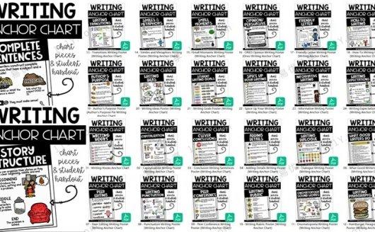《Writing Anchor Chart》写作技巧英文海报26册 百度网盘下载