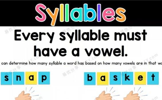 《37张英文单词音节划分海报》英语启蒙自然拼读技巧环创素材 百度网盘下载